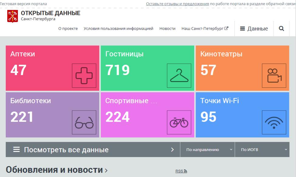 Портал открытых данных Санкт Петербурга